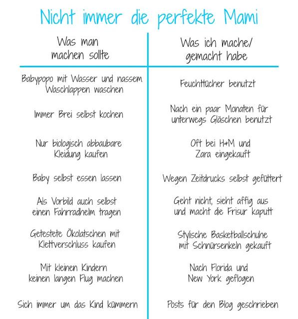 Nicht immer die perfekte Mami